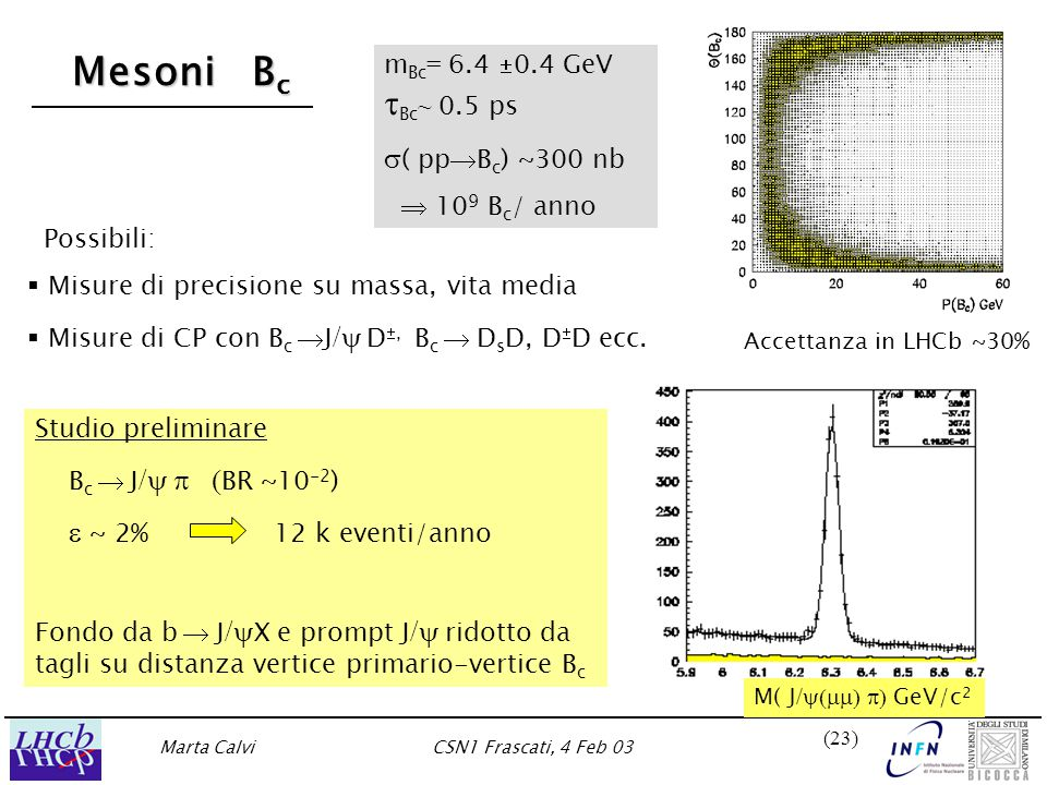 Marta CalviCSN1 Frascati, 4 Feb 03 (23) Studio preliminare B c  J /  BR ~10 -2 )  ~ 2% 12 k eventi/anno Fondo da b  J /  X e prompt J /  ridotto da tagli su distanza vertice primario-vertice B c  Mesoni B c  Mesoni B c m Bc = 6.4  0.4 GeV  Bc ~ 0.5 ps  ( pp  B c ) ~300 nb    10 9 B c / anno   Accettanza in LHCb ~30% M( J /  GeV/c 2 Possibili:   Misure di precisione su massa, vita media   Misure di CP con B c  J /   D , B c  D s D, D  D ecc.