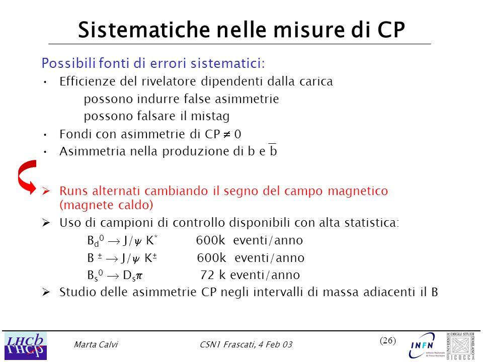 Marta CalviCSN1 Frascati, 4 Feb 03 (26) Sistematiche nelle misure di CP Possibili fonti di errori sistematici: Efficienze del rivelatore dipendenti da