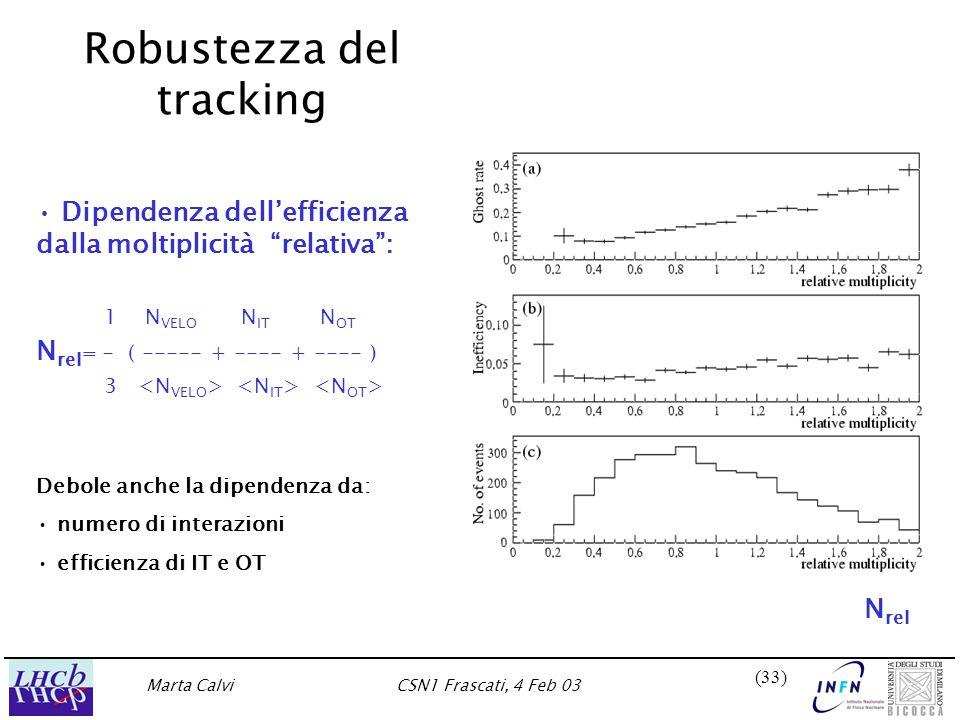 Marta CalviCSN1 Frascati, 4 Feb 03 (33) Robustezza del tracking Dipendenza dell'efficienza dalla moltiplicità relativa : 1 N VELO N IT N OT N rel = - ( ----- + ---- + ---- ) 3 Debole anche la dipendenza da: numero di interazioni efficienza di IT e OT N rel