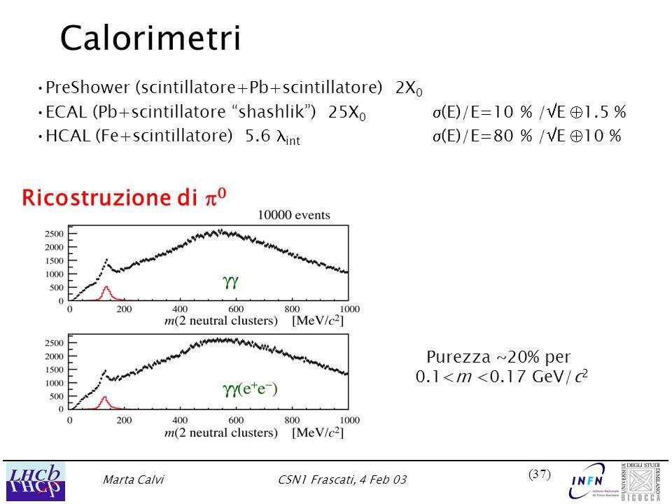 Marta CalviCSN1 Frascati, 4 Feb 03 (37) Calorimetri PreShower (scintillatore+Pb+scintillatore) 2X 0 ECAL (Pb+scintillatore shashlik ) 25X 0  (E)/E=10 % /  E  1.5 % HCAL (Fe+scintillatore) 5.6 int  (E)/E=80 % /  E  10 % Purezza ~20% per 0.1<m <0.17 GeV/c 2 Ricostruzione di  0