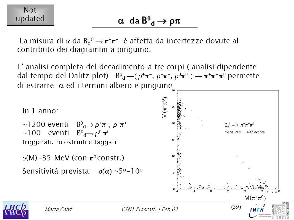 Marta CalviCSN1 Frascati, 4 Feb 03 (39) La misura di  da B d 0      è affetta da incertezze dovute al contributo dei diagrammi a pinguino. 