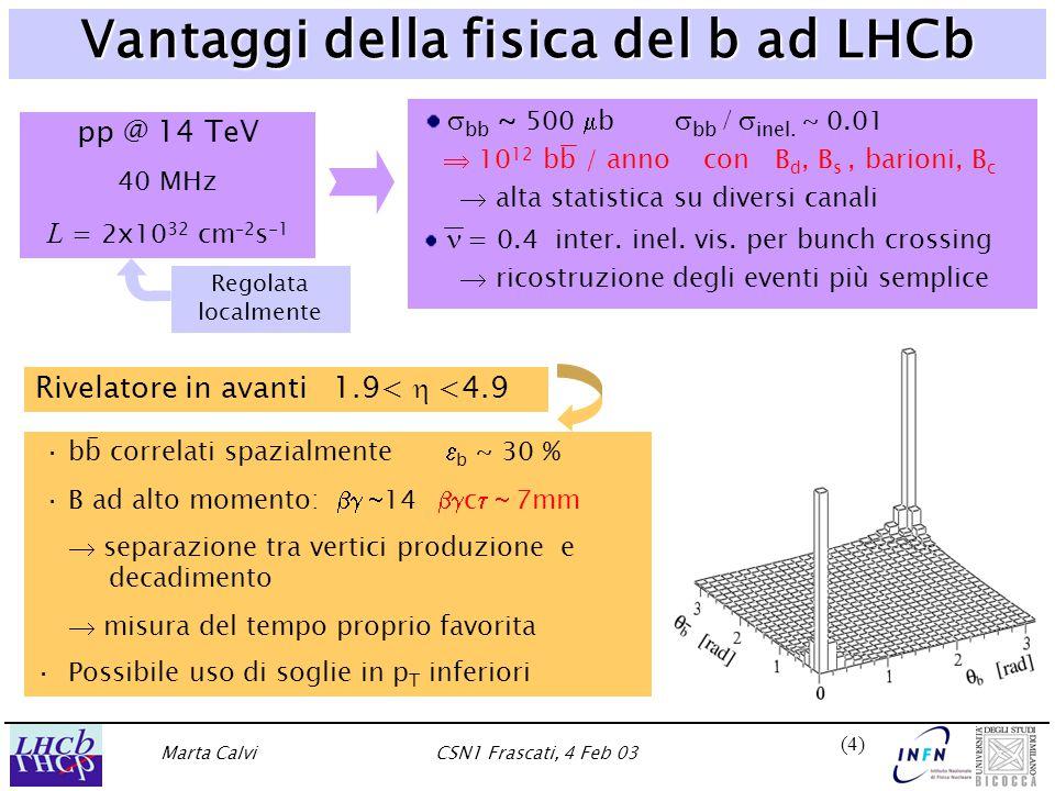 Marta CalviCSN1 Frascati, 4 Feb 03 (4)(4) Vantaggi della fisica del b ad LHCb  bb ~ 500  b  bb  inel. ~ 0.01  10 12 bb / anno con B d, B s, ba
