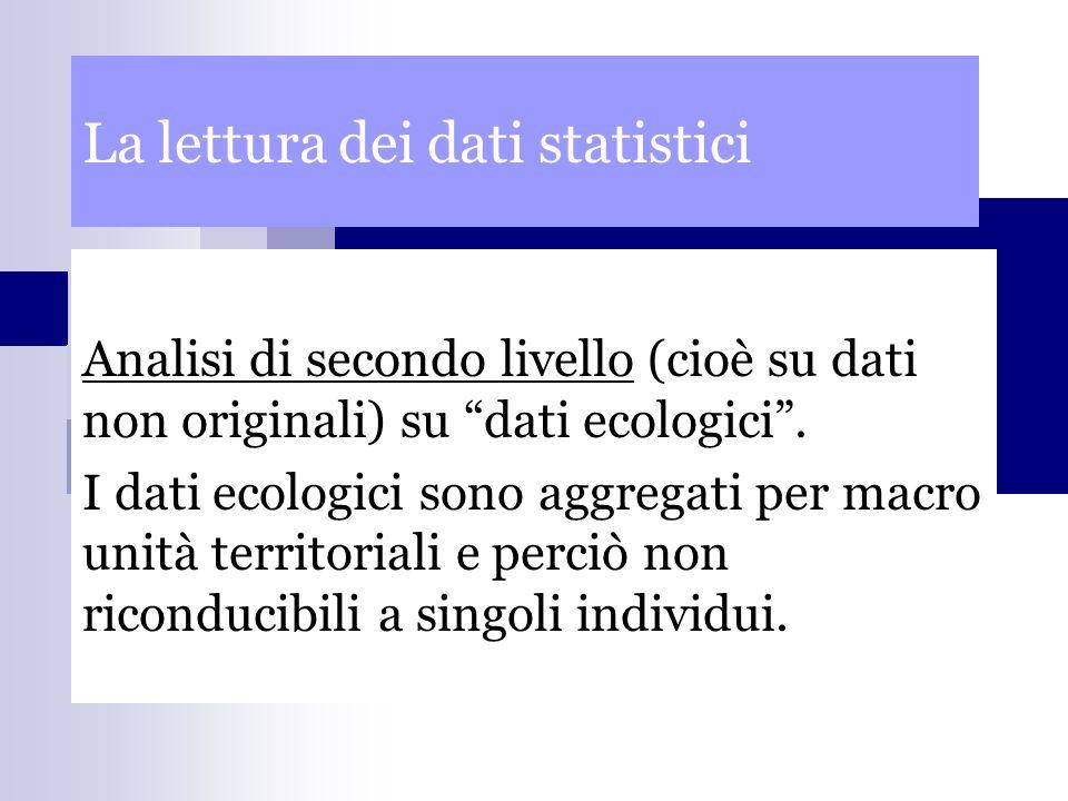 """La lettura dei dati statistici Analisi di secondo livello (cioè su dati non originali) su """"dati ecologici"""". I dati ecologici sono aggregati per macro"""