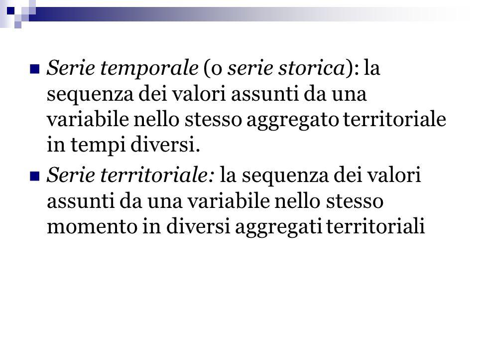 Serie temporale (o serie storica): la sequenza dei valori assunti da una variabile nello stesso aggregato territoriale in tempi diversi. Serie territo