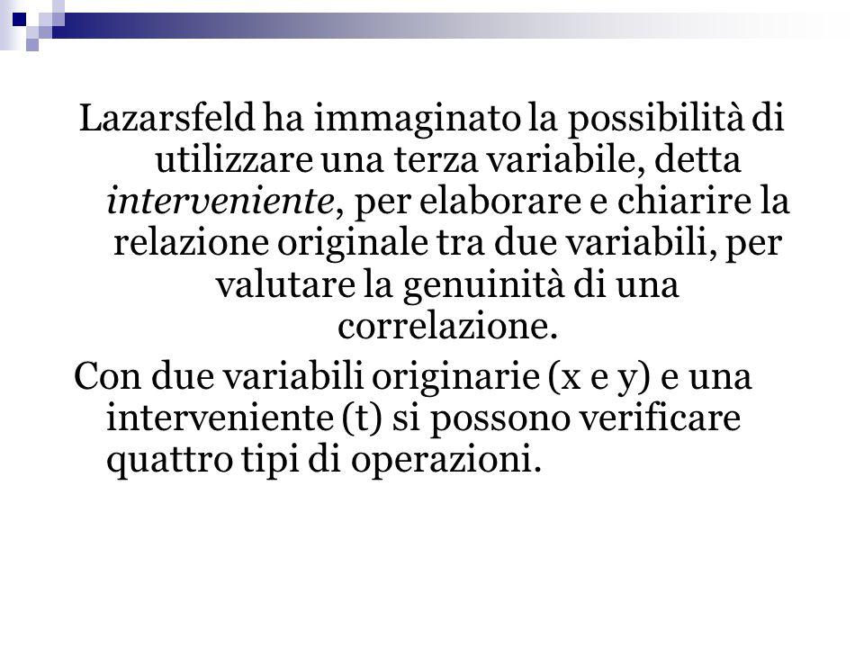 Lazarsfeld ha immaginato la possibilità di utilizzare una terza variabile, detta interveniente, per elaborare e chiarire la relazione originale tra du