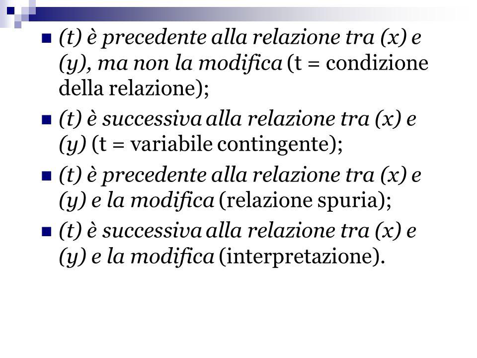(t) è precedente alla relazione tra (x) e (y), ma non la modifica (t = condizione della relazione); (t) è successiva alla relazione tra (x) e (y) (t =