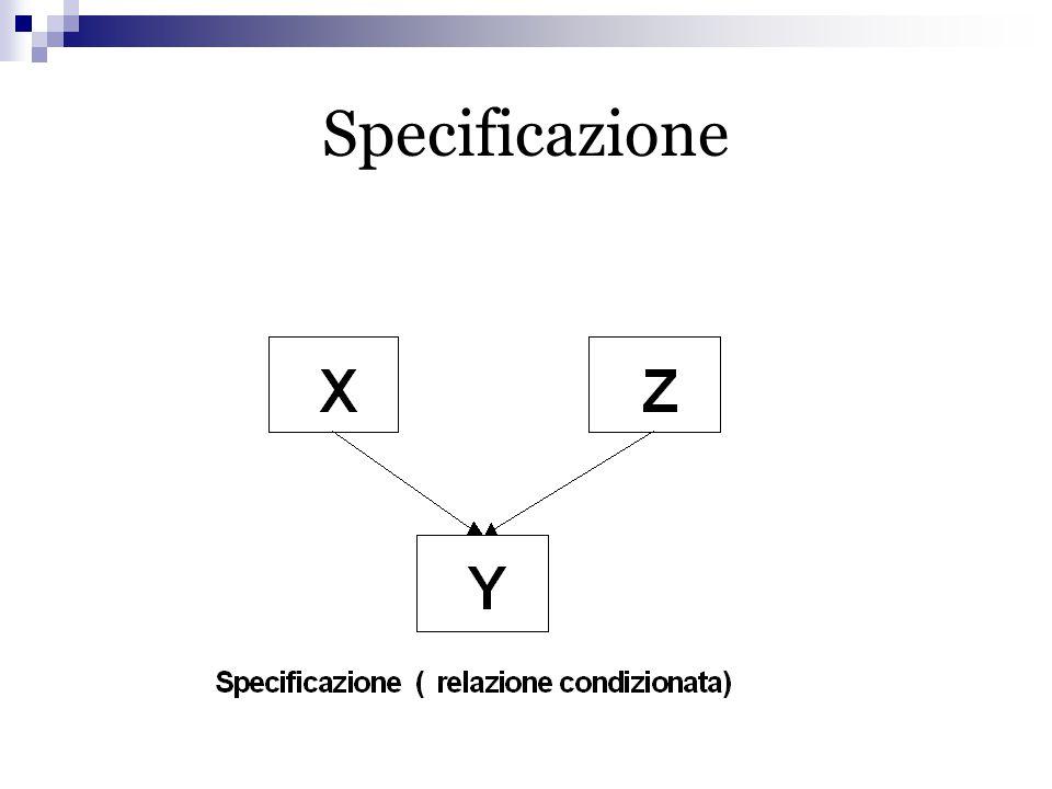Specificazione