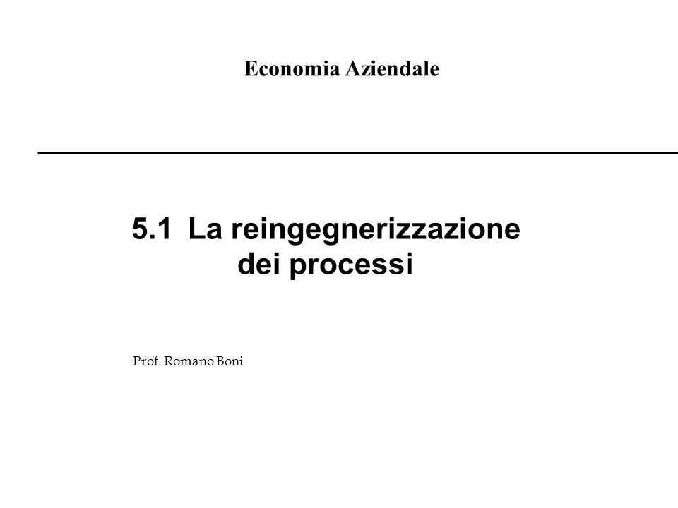 Economia Aziendale Prof. Romano Boni 5.1 La reingegnerizzazione dei processi