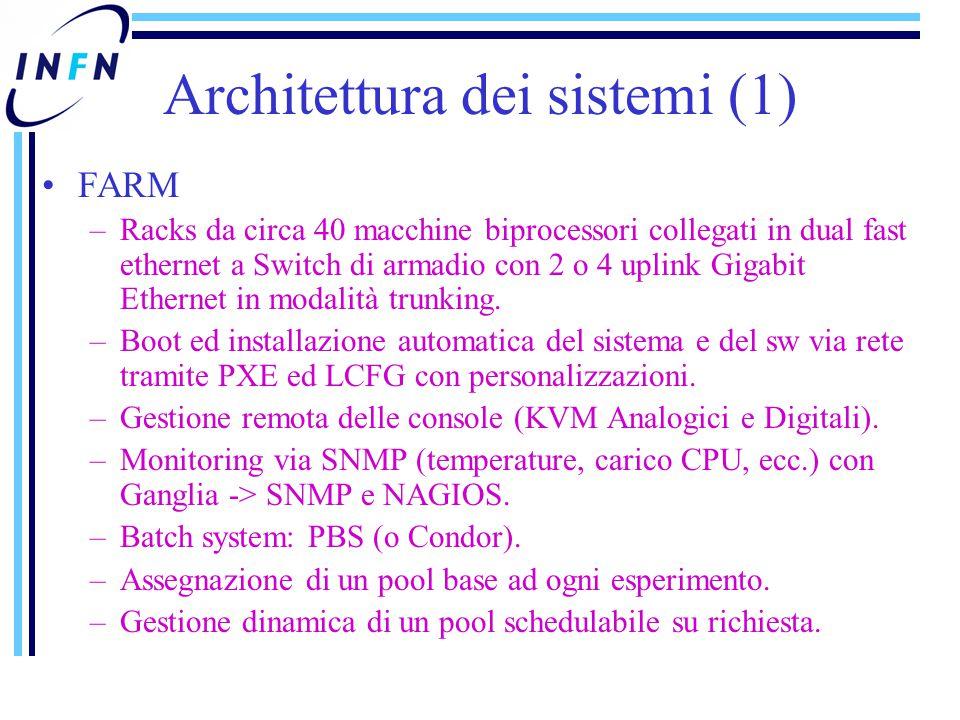Architettura dei sistemi (1) FARM –Racks da circa 40 macchine biprocessori collegati in dual fast ethernet a Switch di armadio con 2 o 4 uplink Gigabi