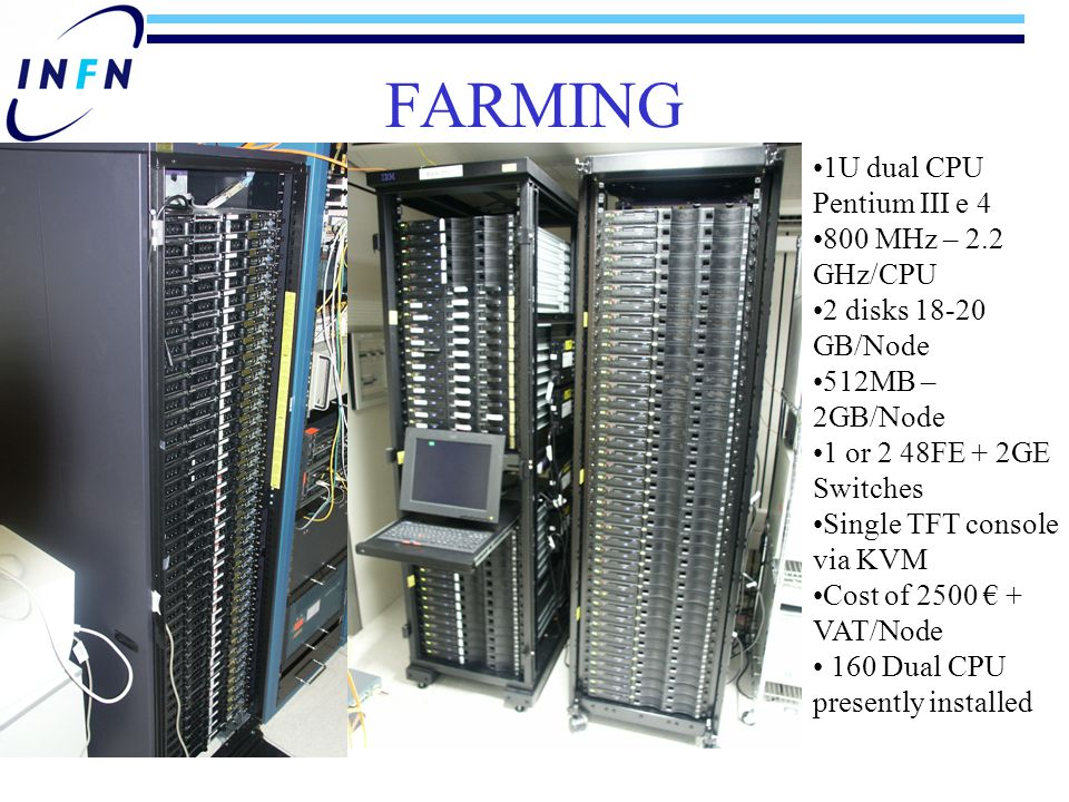 FARMING 1U dual CPU Pentium III e 4 800 MHz – 2.2 GHz/CPU 2 disks 18-20 GB/Node 512MB – 2GB/Node 1 or 2 48FE + 2GE Switches Single TFT console via KVM Cost of 2500 € + VAT/Node 160 Dual CPU presently installed