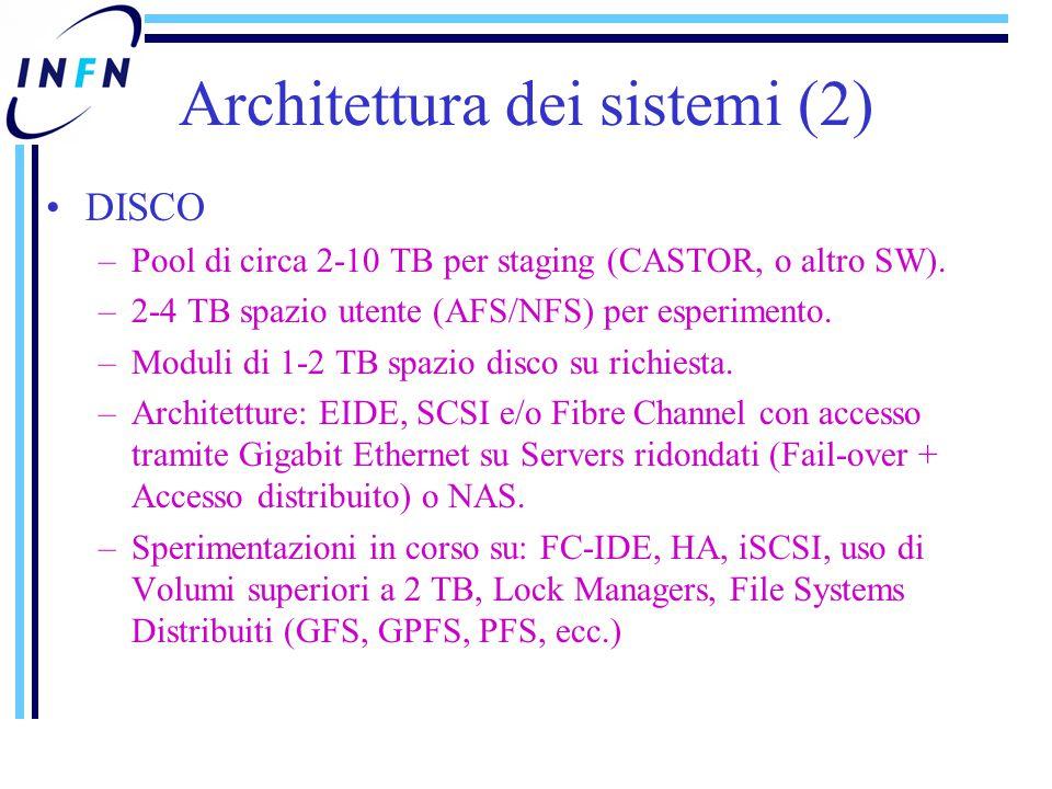 DISCO –Pool di circa 2-10 TB per staging (CASTOR, o altro SW). –2-4 TB spazio utente (AFS/NFS) per esperimento. –Moduli di 1-2 TB spazio disco su rich