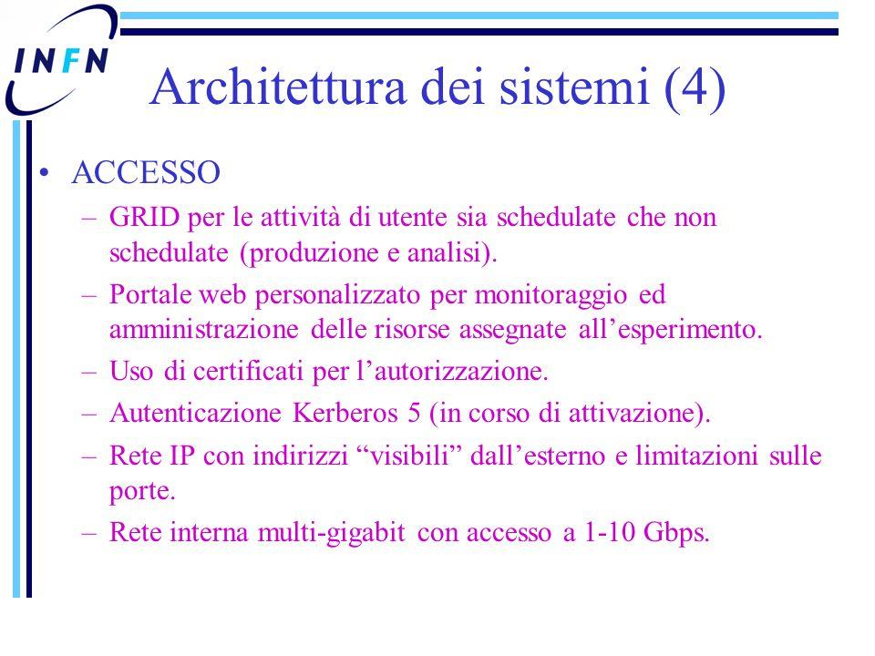 Architettura dei sistemi (4) ACCESSO –GRID per le attività di utente sia schedulate che non schedulate (produzione e analisi). –Portale web personaliz