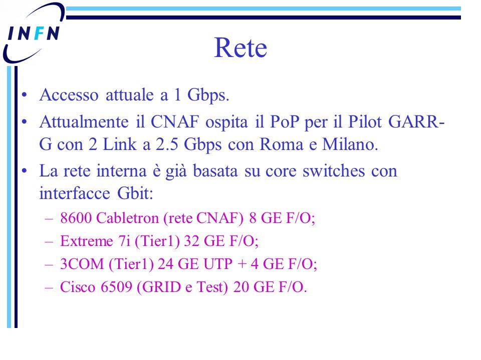 Rete Accesso attuale a 1 Gbps. Attualmente il CNAF ospita il PoP per il Pilot GARR- G con 2 Link a 2.5 Gbps con Roma e Milano. La rete interna è già b