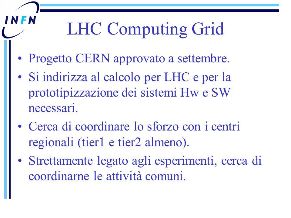 LHC Computing Grid Progetto CERN approvato a settembre. Si indirizza al calcolo per LHC e per la prototipizzazione dei sistemi Hw e SW necessari. Cerc