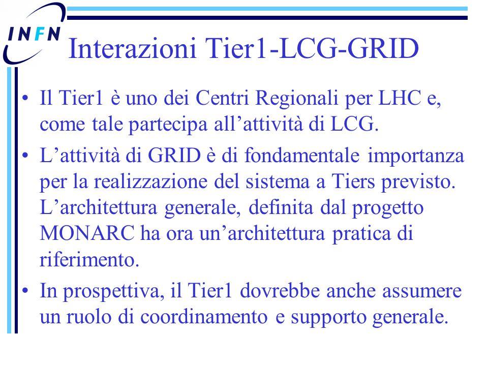 Interazioni Tier1-LCG-GRID Il Tier1 è uno dei Centri Regionali per LHC e, come tale partecipa all'attività di LCG. L'attività di GRID è di fondamental