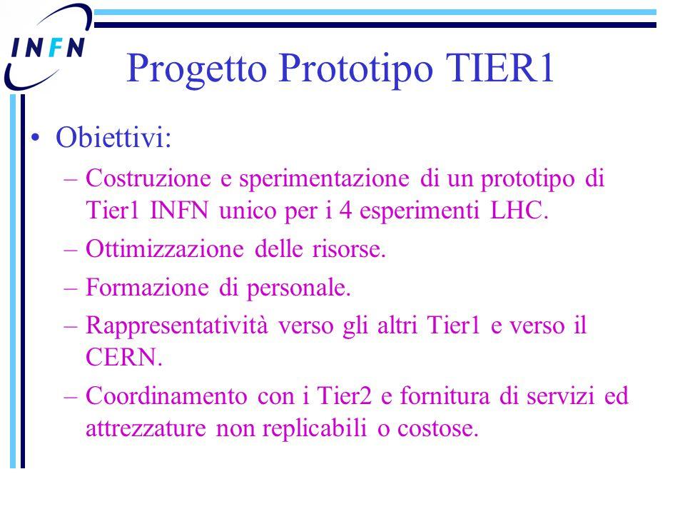 Progetto Prototipo TIER1 Obiettivi: –Costruzione e sperimentazione di un prototipo di Tier1 INFN unico per i 4 esperimenti LHC. –Ottimizzazione delle
