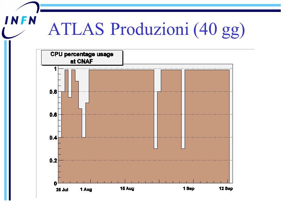 ATLAS Produzioni (40 gg)