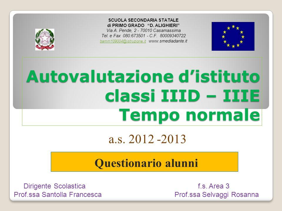 Autovalutazione d'istituto classi IIID – IIIE Tempo normale Questionario alunni a.s.