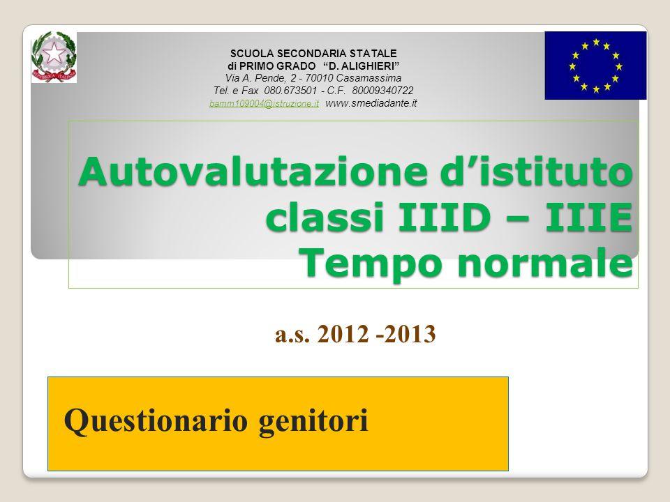 Autovalutazione d'istituto classi IIID – IIIE Tempo normale a.s.