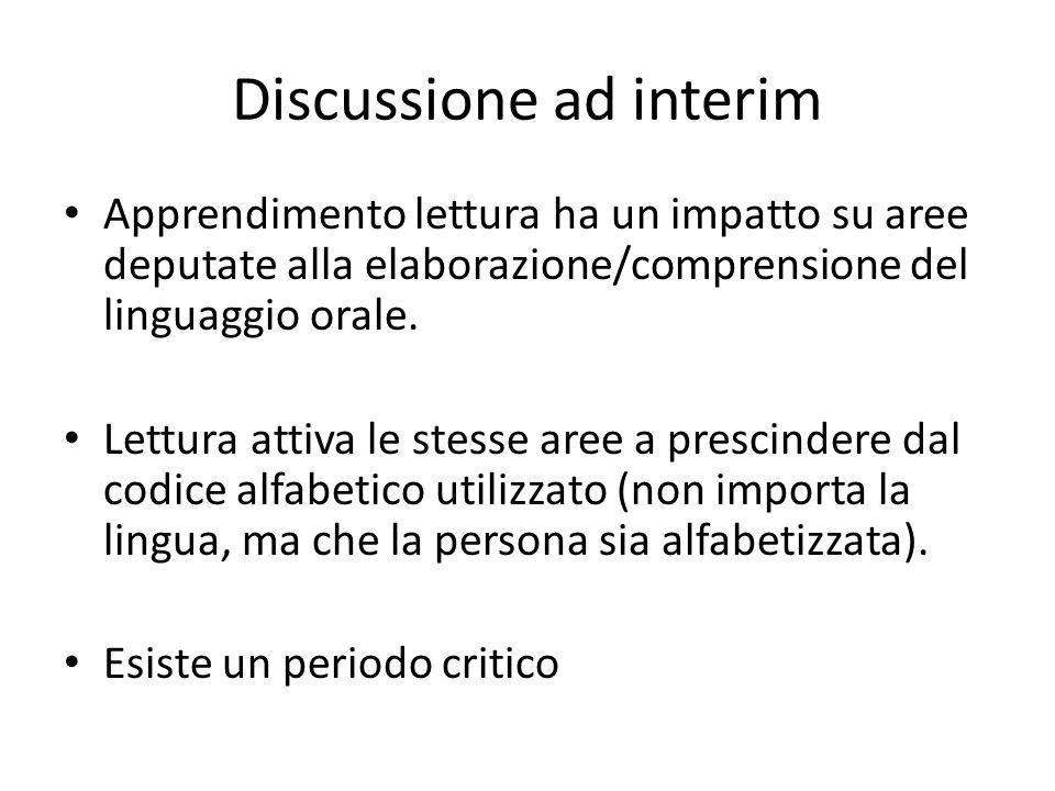 Discussione ad interim Apprendimento lettura ha un impatto su aree deputate alla elaborazione/comprensione del linguaggio orale. Lettura attiva le ste