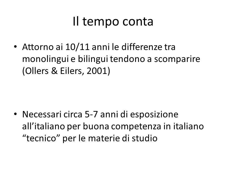 Il tempo conta Attorno ai 10/11 anni le differenze tra monolingui e bilingui tendono a scomparire (Ollers & Eilers, 2001) Necessari circa 5-7 anni di
