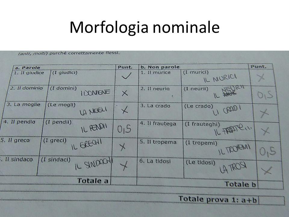 Morfologia nominale