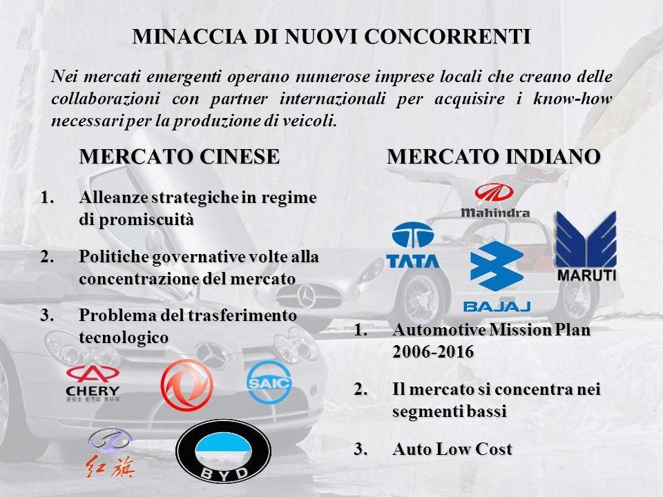 MERCATO CINESE 1.Alleanze strategiche in regime di promiscuità 2.Politiche governative volte alla concentrazione del mercato 3.Problema del trasferime