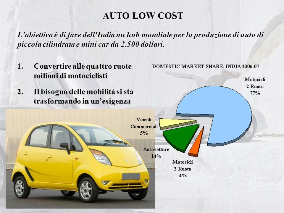 AUTO LOW COST L'obiettivo è di fare dell'India un hub mondiale per la produzione di auto di piccola cilindrata e mini car da 2.500 dollari. 1.Converti