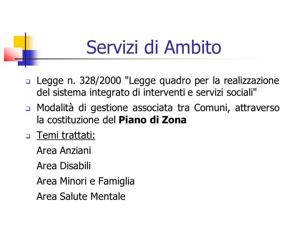 Ambiti Provincia di Bergamo 14 AMBITI 1.BERGAMO13.