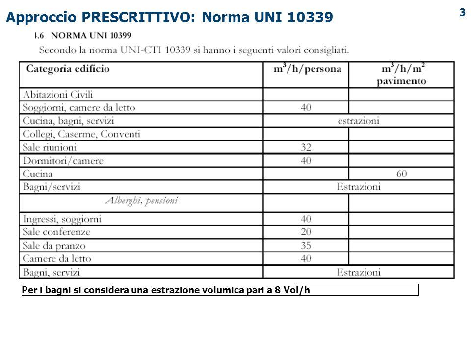 3 Approccio PRESCRITTIVO: Norma UNI 10339 Per i bagni si considera una estrazione volumica pari a 8 Vol/h