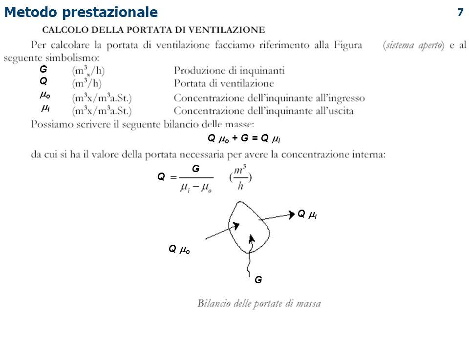 7 Metodo prestazionale Q  o + G = Q  i Q  o Q  i G G Q oo ii Q G