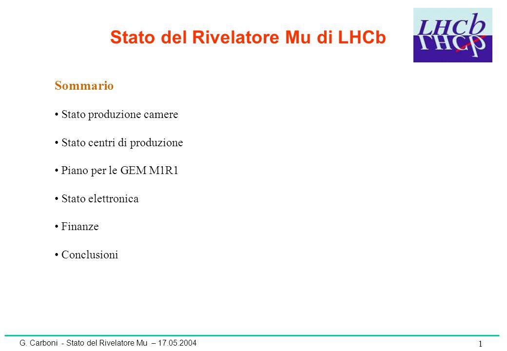 G. Carboni - Stato del Rivelatore Mu – 17.05.2004 1 Stato del Rivelatore Mu di LHCb Sommario Stato produzione camere Stato centri di produzione Piano