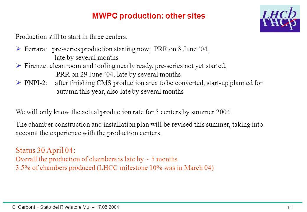 G. Carboni - Stato del Rivelatore Mu – 17.05.2004 11 MWPC production: other sites Production still to start in three centers:  Ferrara: pre-series pr