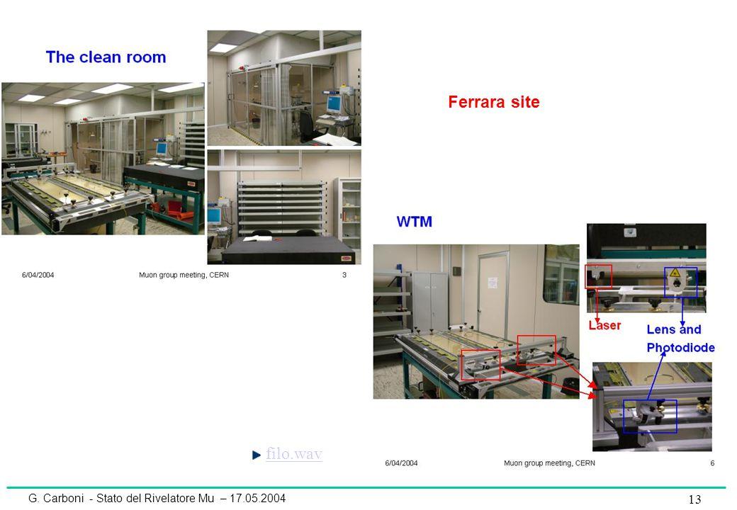 G. Carboni - Stato del Rivelatore Mu – 17.05.2004 13 Ferrara site filo.wav