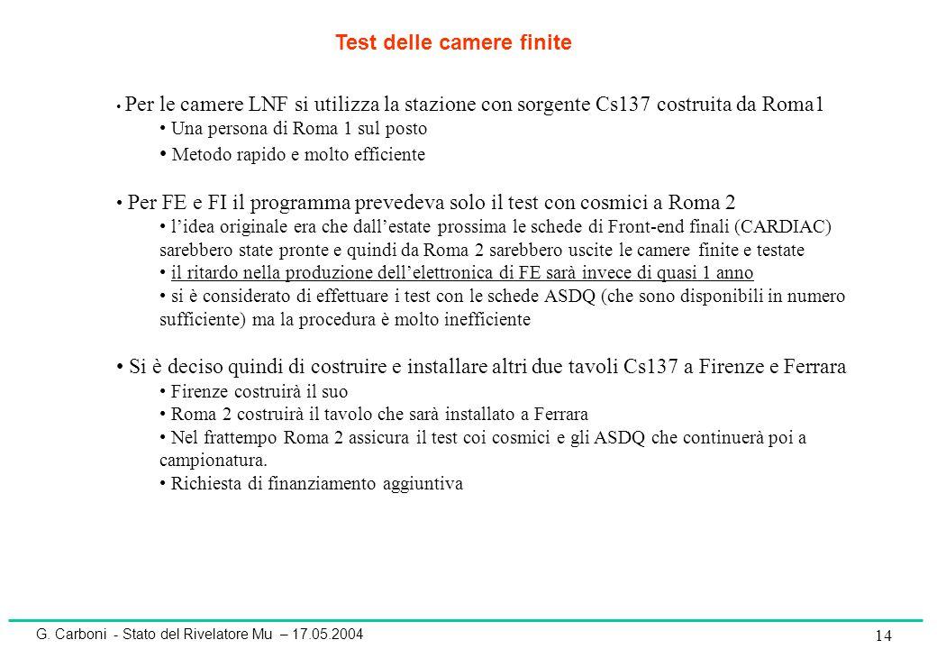 G. Carboni - Stato del Rivelatore Mu – 17.05.2004 14 Test delle camere finite Per le camere LNF si utilizza la stazione con sorgente Cs137 costruita d