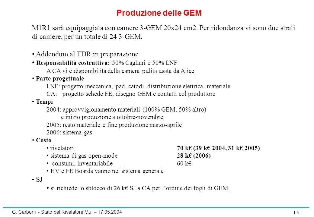 G. Carboni - Stato del Rivelatore Mu – 17.05.2004 15 Produzione delle GEM M1R1 sarà equipaggiata con camere 3-GEM 20x24 cm2. Per ridondanza vi sono du