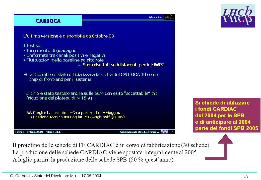 G. Carboni - Stato del Rivelatore Mu – 17.05.2004 18 Il prototipo delle schede di FE CARDIAC è in corso di fabbricazione (30 schede) La produzione del
