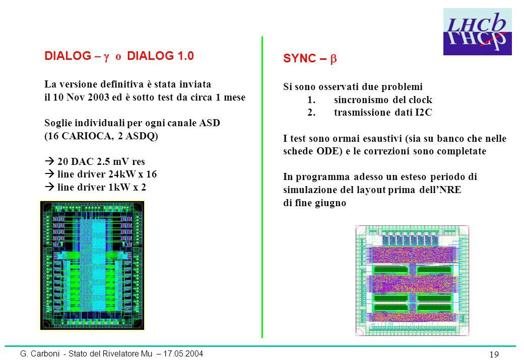 G. Carboni - Stato del Rivelatore Mu – 17.05.2004 19 DIALOG –  o DIALOG 1.0 La versione definitiva è stata inviata il 10 Nov 2003 ed è sotto test d
