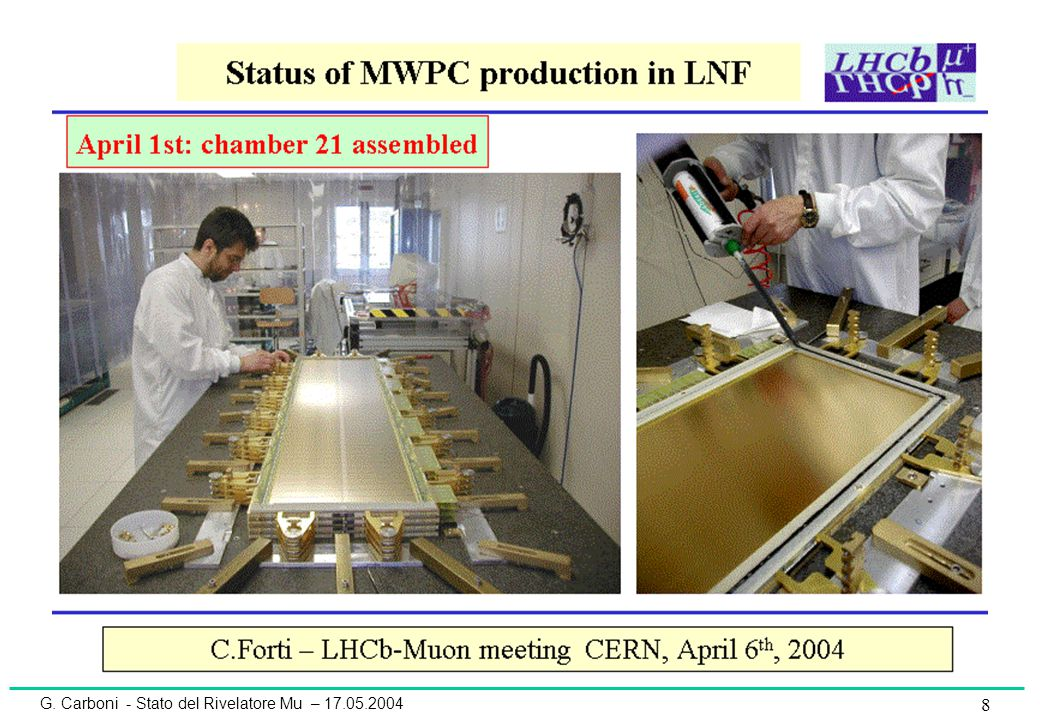 9 MWPC production Production now running in three centers Nominal speed shown to be achievable in LNF and CERN (however not yet sustained) Nominal 2.5 ch/week Nominal 1 ch/weekNominal 5 ch/week