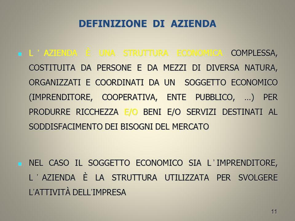 11 DEFINIZIONE DI AZIENDA L ' AZIENDA È UNA STRUTTURA ECONOMICA COMPLESSA, COSTITUITA DA PERSONE E DA MEZZI DI DIVERSA NATURA, ORGANIZZATI E COORDINAT