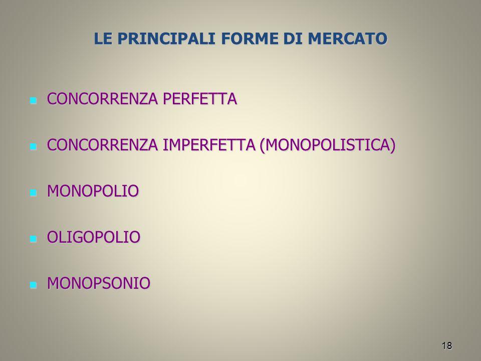18 LE PRINCIPALI FORME DI MERCATO CONCORRENZA PERFETTA CONCORRENZA PERFETTA CONCORRENZA IMPERFETTA (MONOPOLISTICA) CONCORRENZA IMPERFETTA (MONOPOLISTI