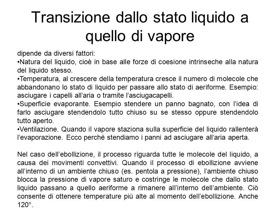 Transizione dallo stato liquido a quello di vapore dipende da diversi fattori: Natura del liquido, cioè in base alle forze di coesione intrinseche alla natura del liquido stesso.