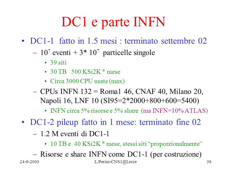 24-9-2003L.Perini-CNS1@Lecce36 DC1 e parte INFN DC1-1 fatto in 1.5 mesi : terminato settembre 02 –10 7 eventi + 3* 10 7 particelle singole 39 siti 30 TB 500 KSi2K * mese Circa 3000 CPU usate (max) –CPUs INFN 132 = Roma1 46, CNAF 40, Milano 20, Napoli 16, LNF 10 (SI95=2*2000+800+600=5400) INFN circa 5% risorse e 5% share (ma INFN=10% ATLAS) DC1-2 pileup fatto in 1 mese: terminato fine 02 –1.2 M eventi di DC1-1 10 TB e 40 KSi2K * mese, stessi siti proporzionalmente –Risorse e share INFN come DC1-1 (per costruzione)
