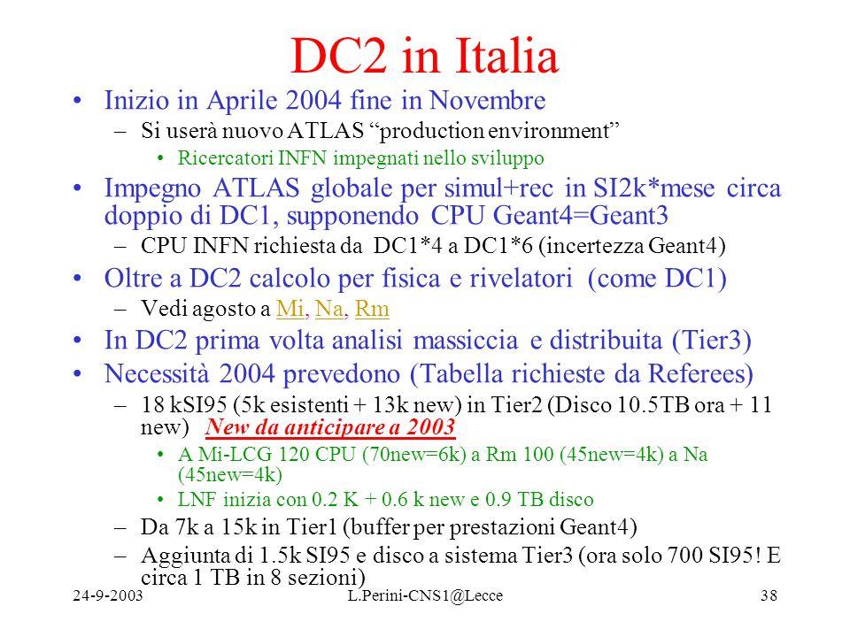 24-9-2003L.Perini-CNS1@Lecce38 DC2 in Italia Inizio in Aprile 2004 fine in Novembre –Si userà nuovo ATLAS production environment Ricercatori INFN impegnati nello sviluppo Impegno ATLAS globale per simul+rec in SI2k*mese circa doppio di DC1, supponendo CPU Geant4=Geant3 –CPU INFN richiesta da DC1*4 a DC1*6 (incertezza Geant4) Oltre a DC2 calcolo per fisica e rivelatori (come DC1) –Vedi agosto a Mi, Na, RmMiNaRm In DC2 prima volta analisi massiccia e distribuita (Tier3) Necessità 2004 prevedono (Tabella richieste da Referees) –18 kSI95 (5k esistenti + 13k new) in Tier2 (Disco 10.5TB ora + 11 new) New da anticipare a 2003 A Mi-LCG 120 CPU (70new=6k) a Rm 100 (45new=4k) a Na (45new=4k) LNF inizia con 0.2 K + 0.6 k new e 0.9 TB disco –Da 7k a 15k in Tier1 (buffer per prestazioni Geant4) –Aggiunta di 1.5k SI95 e disco a sistema Tier3 (ora solo 700 SI95.