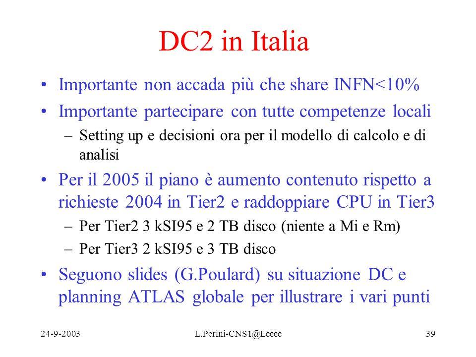 24-9-2003L.Perini-CNS1@Lecce39 DC2 in Italia Importante non accada più che share INFN<10% Importante partecipare con tutte competenze locali –Setting up e decisioni ora per il modello di calcolo e di analisi Per il 2005 il piano è aumento contenuto rispetto a richieste 2004 in Tier2 e raddoppiare CPU in Tier3 –Per Tier2 3 kSI95 e 2 TB disco (niente a Mi e Rm) –Per Tier3 2 kSI95 e 3 TB disco Seguono slides (G.Poulard) su situazione DC e planning ATLAS globale per illustrare i vari punti