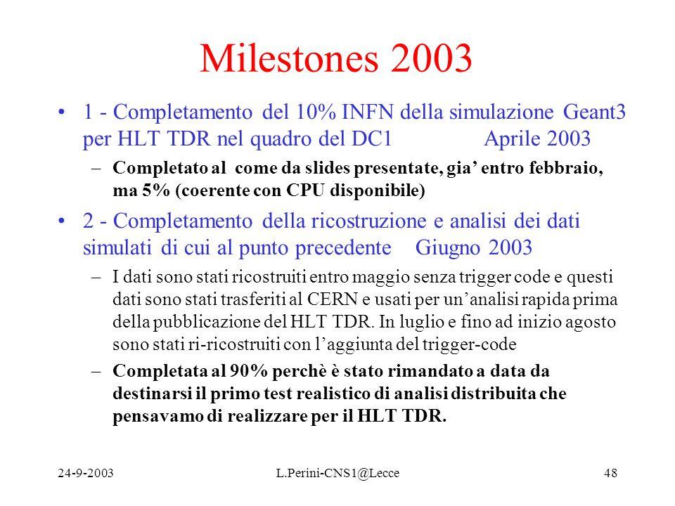 24-9-2003L.Perini-CNS1@Lecce48 Milestones 2003 1 - Completamento del 10% INFN della simulazione Geant3 per HLT TDR nel quadro del DC1 Aprile 2003 –Completato al come da slides presentate, gia' entro febbraio, ma 5% (coerente con CPU disponibile) 2 - Completamento della ricostruzione e analisi dei dati simulati di cui al punto precedente Giugno 2003 –I dati sono stati ricostruiti entro maggio senza trigger code e questi dati sono stati trasferiti al CERN e usati per un'analisi rapida prima della pubblicazione del HLT TDR.
