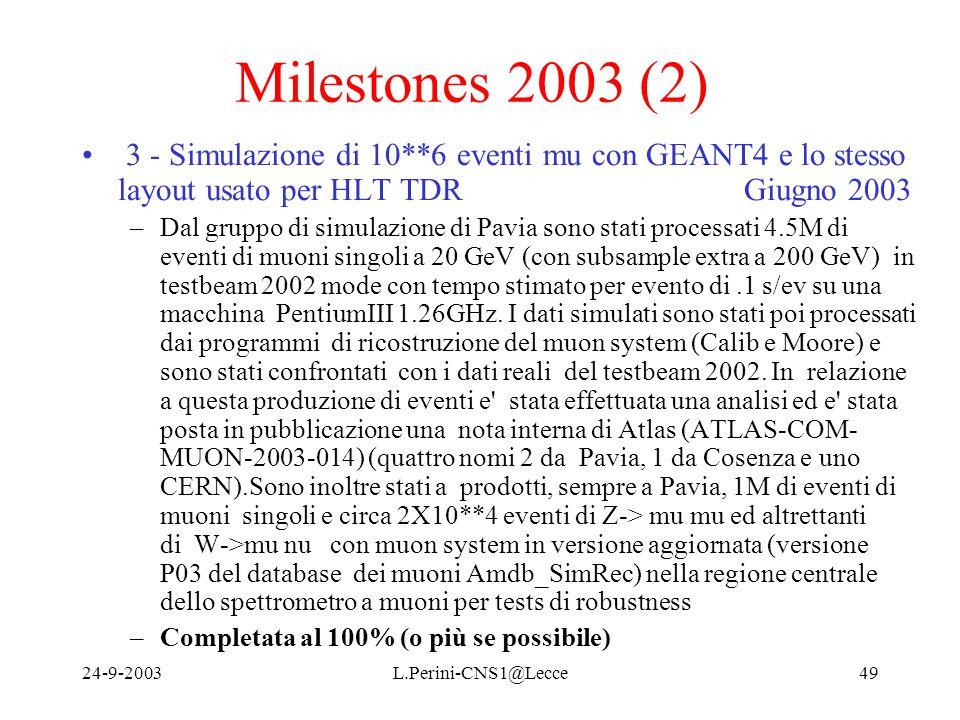 24-9-2003L.Perini-CNS1@Lecce49 Milestones 2003 (2) 3 - Simulazione di 10**6 eventi mu con GEANT4 e lo stesso layout usato per HLT TDR Giugno 2003 –Dal gruppo di simulazione di Pavia sono stati processati 4.5M di eventi di muoni singoli a 20 GeV (con subsample extra a 200 GeV) in testbeam 2002 mode con tempo stimato per evento di.1 s/ev su una macchina PentiumIII 1.26GHz.