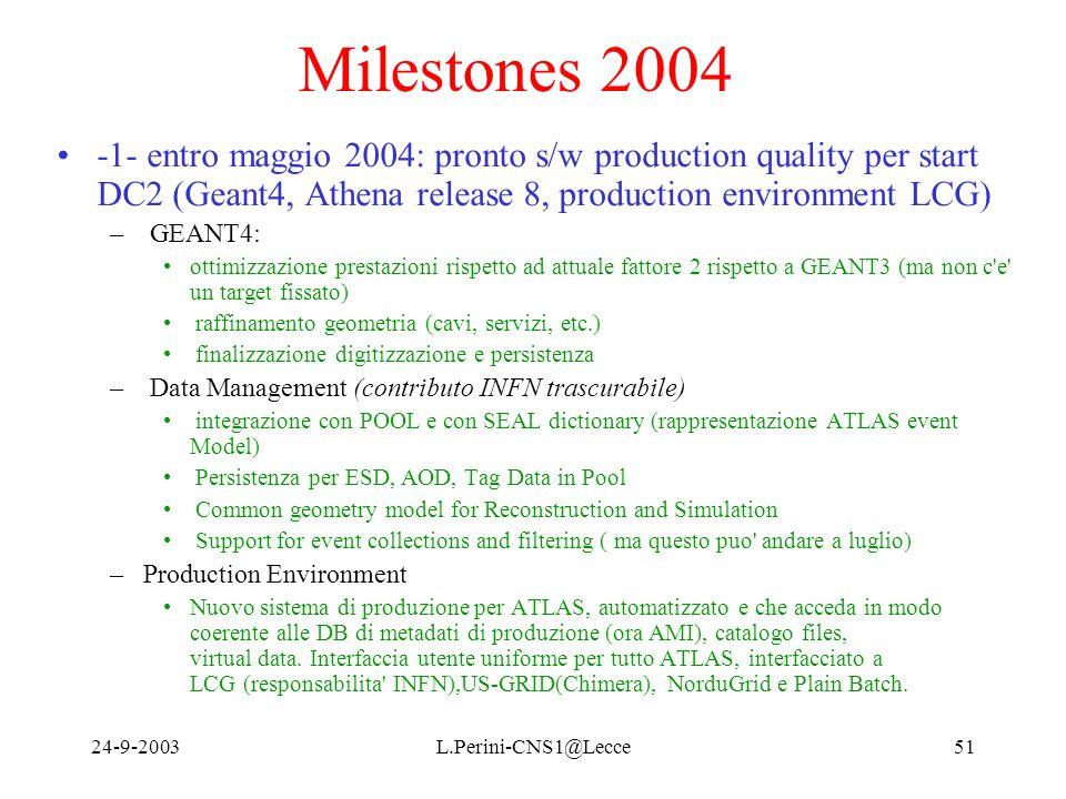 24-9-2003L.Perini-CNS1@Lecce51 Milestones 2004 -1- entro maggio 2004: pronto s/w production quality per start DC2 (Geant4, Athena release 8, production environment LCG) – GEANT4: ottimizzazione prestazioni rispetto ad attuale fattore 2 rispetto a GEANT3 (ma non c e un target fissato) raffinamento geometria (cavi, servizi, etc.) finalizzazione digitizzazione e persistenza – Data Management (contributo INFN trascurabile) integrazione con POOL e con SEAL dictionary (rappresentazione ATLAS event Model) Persistenza per ESD, AOD, Tag Data in Pool Common geometry model for Reconstruction and Simulation Support for event collections and filtering ( ma questo puo andare a luglio) –Production Environment Nuovo sistema di produzione per ATLAS, automatizzato e che acceda in modo coerente alle DB di metadati di produzione (ora AMI), catalogo files, virtual data.