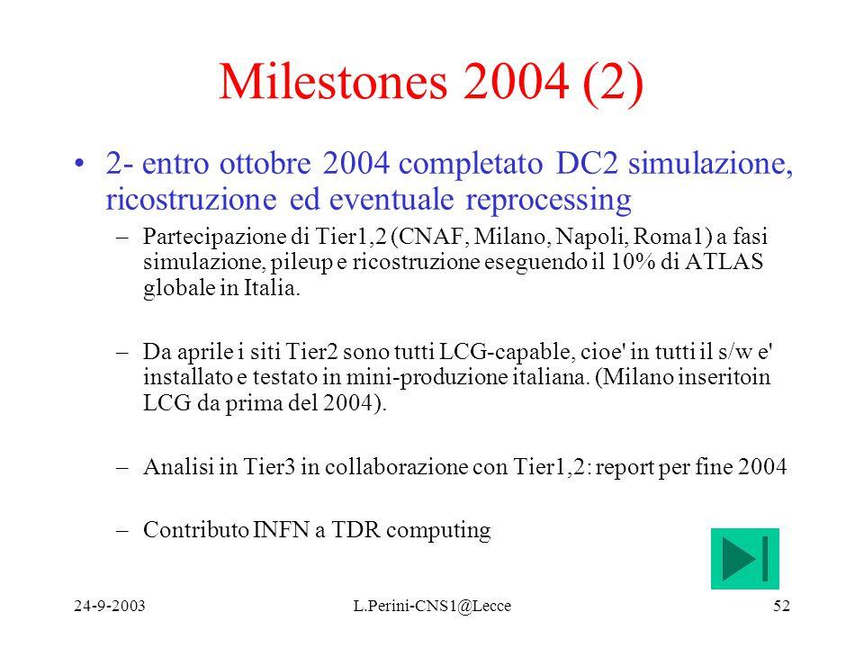 24-9-2003L.Perini-CNS1@Lecce52 Milestones 2004 (2) 2- entro ottobre 2004 completato DC2 simulazione, ricostruzione ed eventuale reprocessing –Partecipazione di Tier1,2 (CNAF, Milano, Napoli, Roma1) a fasi simulazione, pileup e ricostruzione eseguendo il 10% di ATLAS globale in Italia.