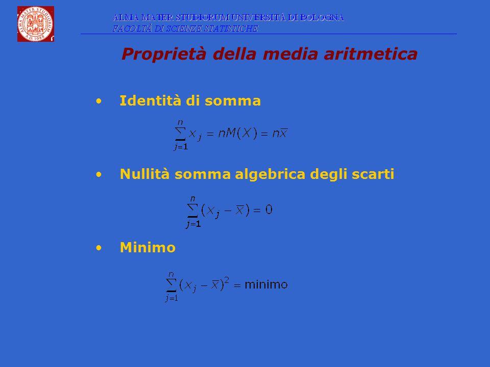 Proprietà della media aritmetica Identità di somma Nullità somma algebrica degli scarti Minimo